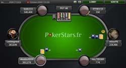 Meilleurs site de poker